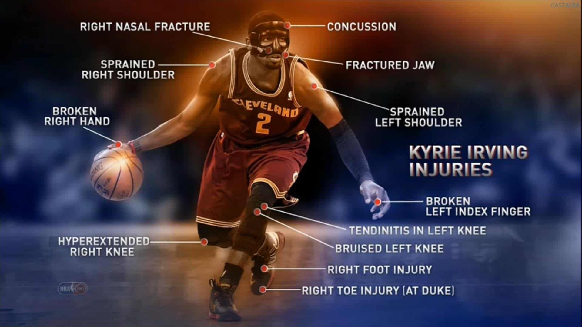 Kyrie Irving Injury Update