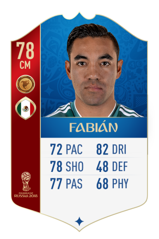 Marco Fabian FIFA Card