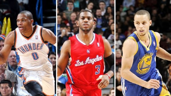 Russell Westbrook (left), Chris Paul (centre) and Stephen Curry (right) are 3 active player in our list